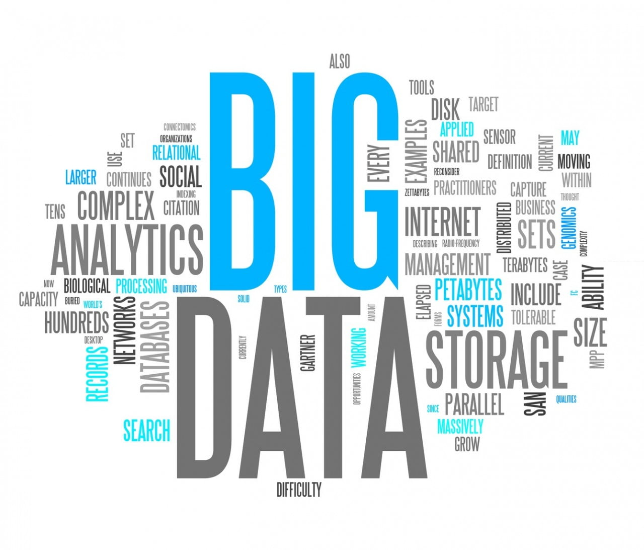 Big data should be connected data